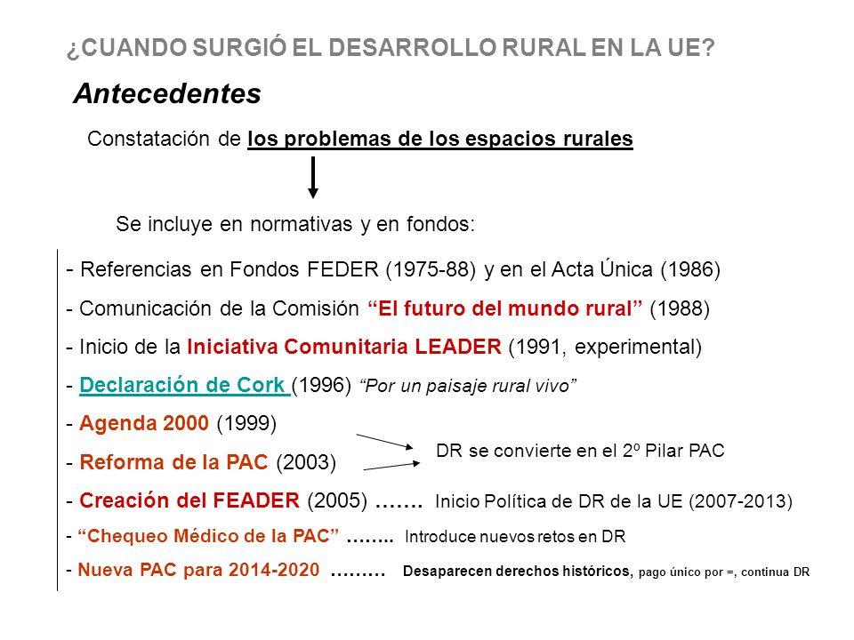 - Referencias en Fondos FEDER (1975-88) y en el Acta Única (1986) - Comunicación de la Comisión El futuro del mundo rural (1988) - Inicio de la Inicia