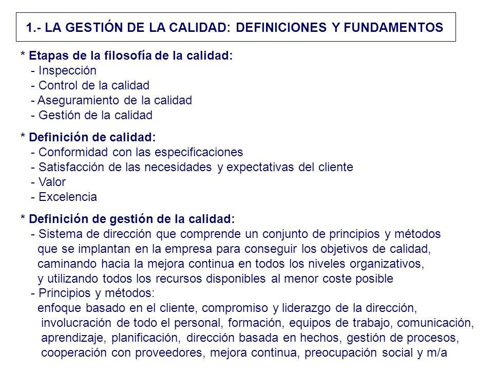 1.- LA GESTIÓN DE LA CALIDAD: DEFINICIONES Y FUNDAMENTOS * Etapas de la filosofía de la calidad: - Inspección - Control de la calidad - Aseguramiento