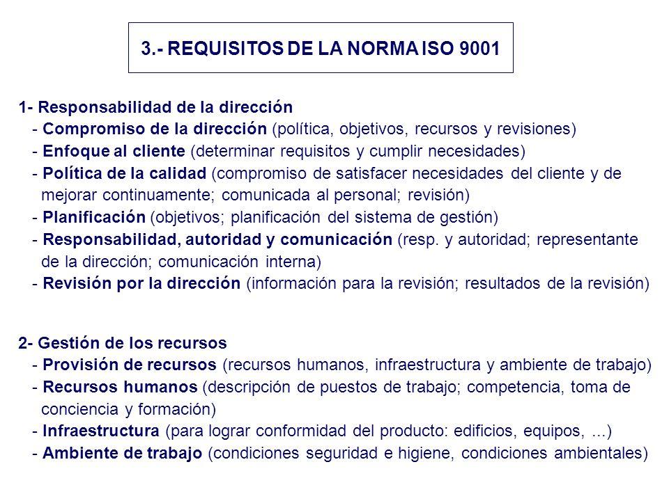 3.- REQUISITOS DE LA NORMA ISO 9001 1- Responsabilidad de la dirección - Compromiso de la dirección (política, objetivos, recursos y revisiones) - Enf