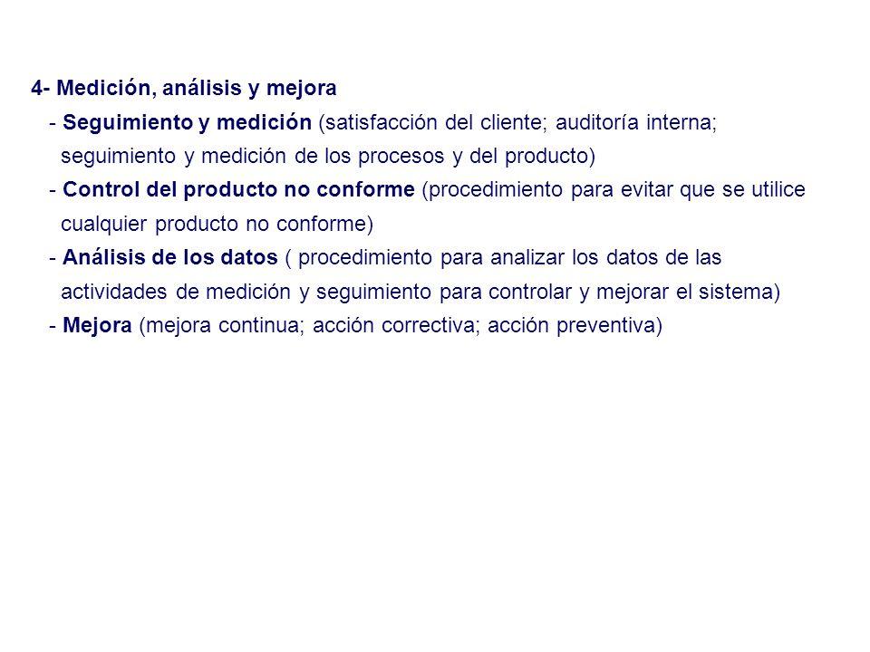 4- Medición, análisis y mejora - Seguimiento y medición (satisfacción del cliente; auditoría interna; seguimiento y medición de los procesos y del pro