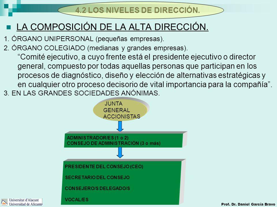 4.2 LOS NIVELES DE DIRECCIÓN. Prof. Dr. Daniel García Bravo LA COMPOSICIÓN DE LA ALTA DIRECCIÓN. 1. ÓRGANO UNIPERSONAL (pequeñas empresas). 2. ÓRGANO