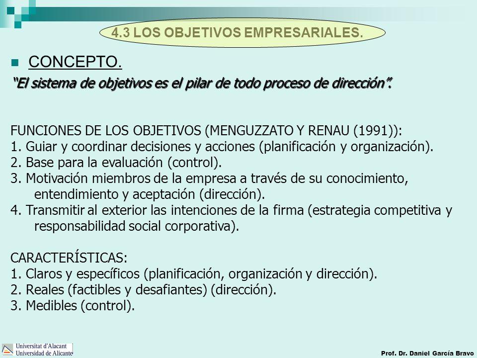 4.3 LOS OBJETIVOS EMPRESARIALES. Prof. Dr. Daniel García Bravo CONCEPTO. El sistema de objetivos es el pilar de todo proceso de dirección. FUNCIONES D