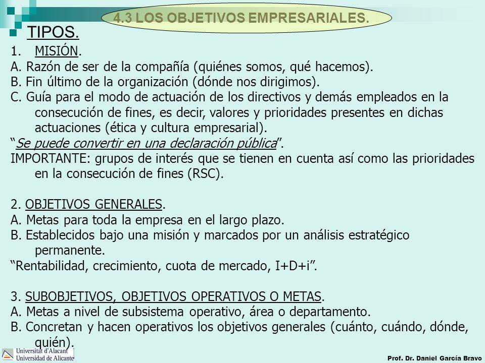 4.3 LOS OBJETIVOS EMPRESARIALES. Prof. Dr. Daniel García Bravo TIPOS. 1.MISIÓN. A. Razón de ser de la compañía (quiénes somos, qué hacemos). B. Fin úl