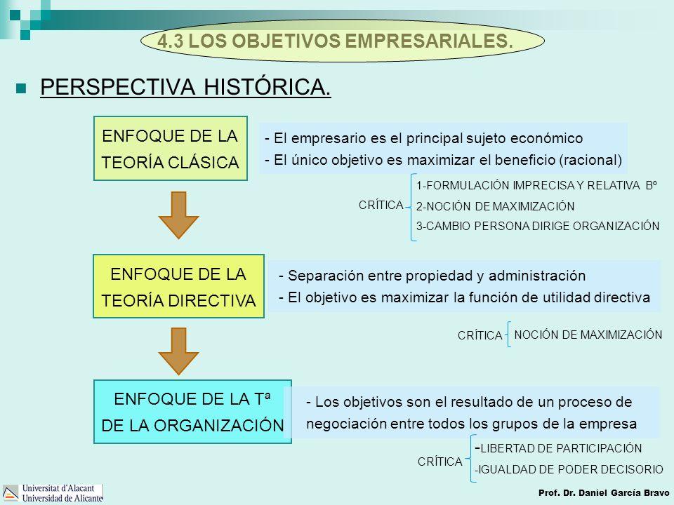 4.3 LOS OBJETIVOS EMPRESARIALES. Prof. Dr. Daniel García Bravo PERSPECTIVA HISTÓRICA. - El empresario es el principal sujeto económico - El único obje