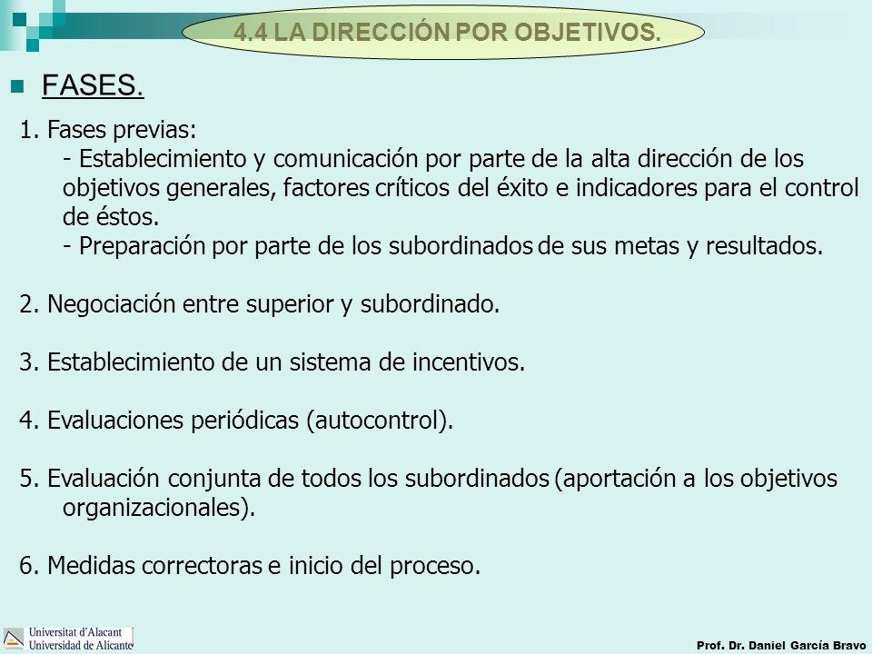 4.4 LA DIRECCIÓN POR OBJETIVOS. Prof. Dr. Daniel García Bravo FASES. 1. Fases previas: - Establecimiento y comunicación por parte de la alta dirección