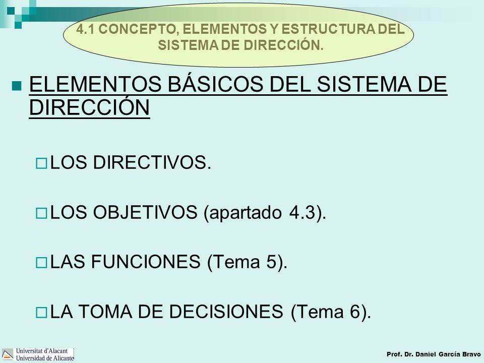 4.1 CONCEPTO, ELEMENTOS Y ESTRUCTURA DEL SISTEMA DE DIRECCIÓN. ELEMENTOS BÁSICOS DEL SISTEMA DE DIRECCIÓN LOS DIRECTIVOS. LOS OBJETIVOS (apartado 4.3)