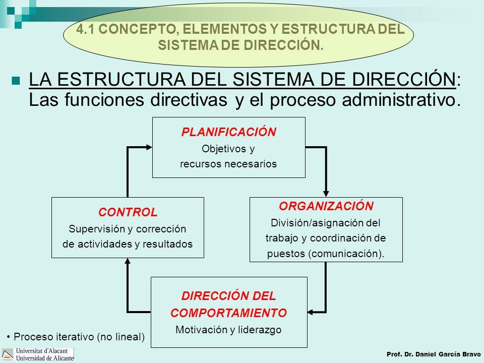 4.1 CONCEPTO, ELEMENTOS Y ESTRUCTURA DEL SISTEMA DE DIRECCIÓN. LA ESTRUCTURA DEL SISTEMA DE DIRECCIÓN: Las funciones directivas y el proceso administr