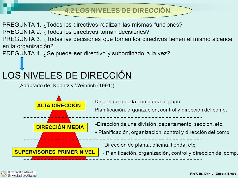 4.2 LOS NIVELES DE DIRECCIÓN. PREGUNTA 1. ¿Todos los directivos realizan las mismas funciones? PREGUNTA 2. ¿Todos los directivos toman decisiones? PRE