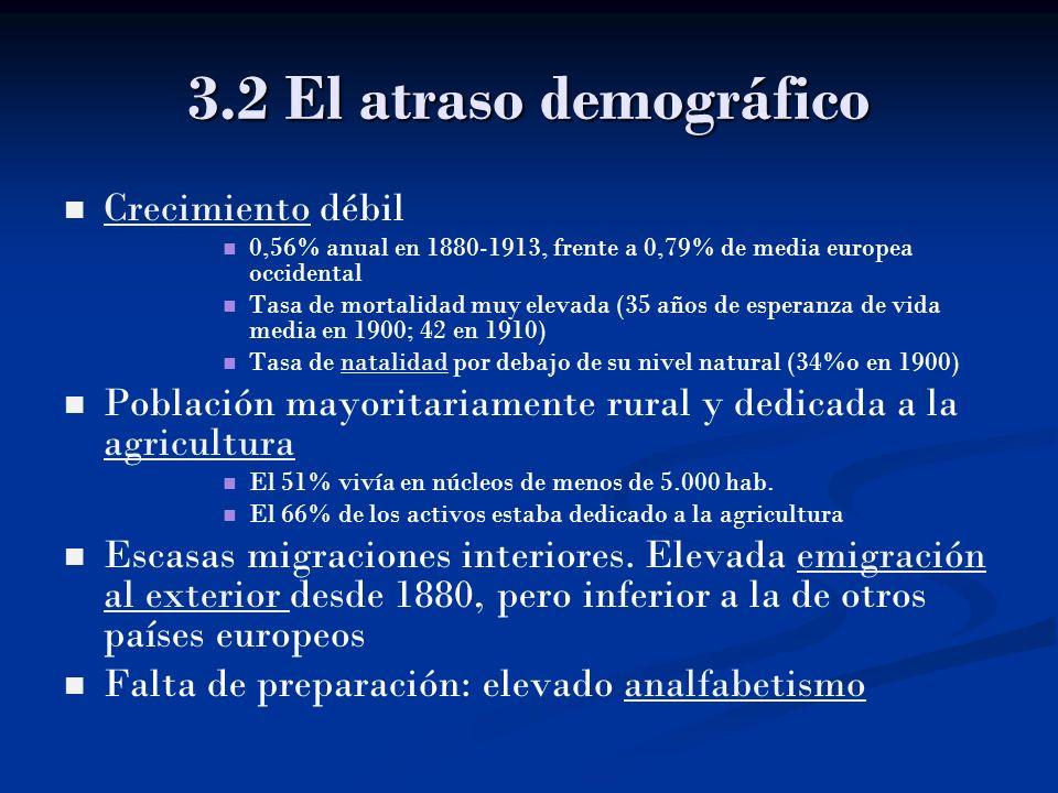 3.2 El atraso demográfico Crecimiento débil Crecimiento 0,56% anual en 1880-1913, frente a 0,79% de media europea occidental Tasa de mortalidad muy el