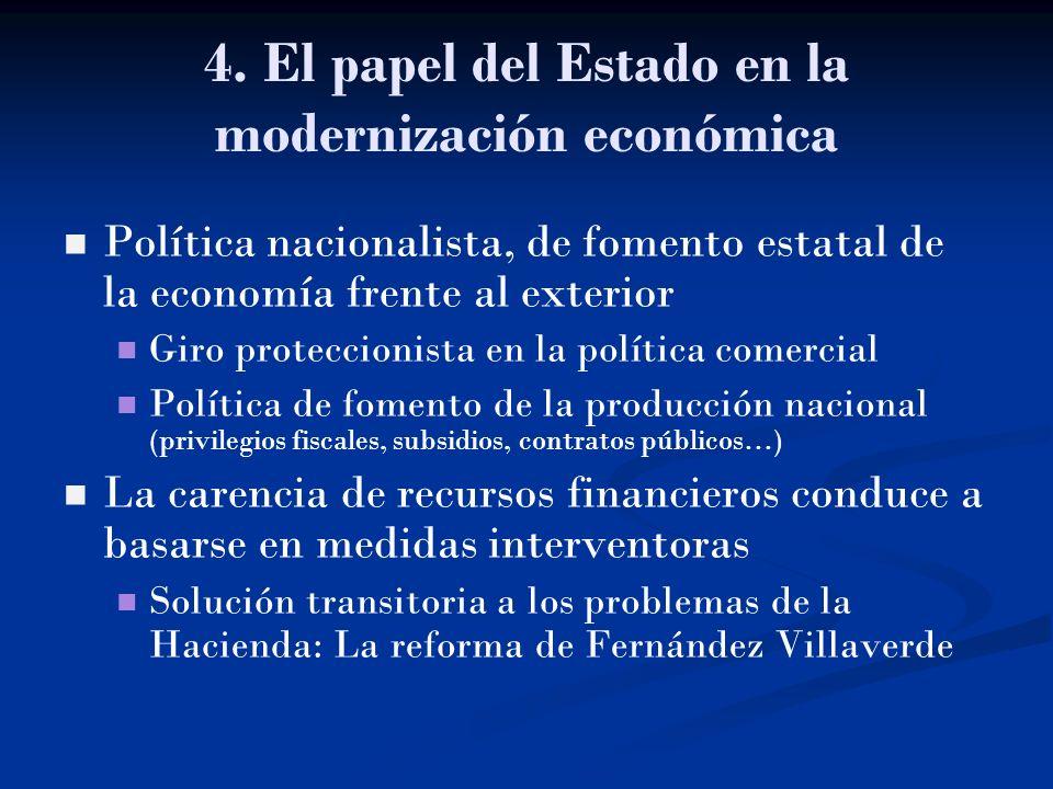 4. El papel del Estado en la modernización económica Política nacionalista, de fomento estatal de la economía frente al exterior Giro proteccionista e