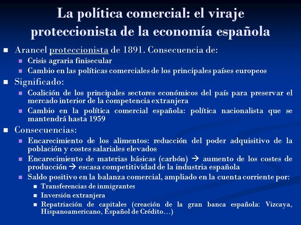 La política comercial: el viraje proteccionista de la economía española Arancel proteccionista de 1891. Consecuencia de:proteccionista Crisis agraria