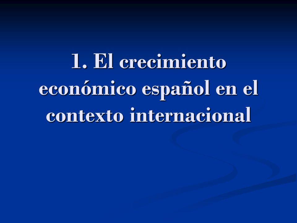 1. El crecimiento económico español en el contexto internacional