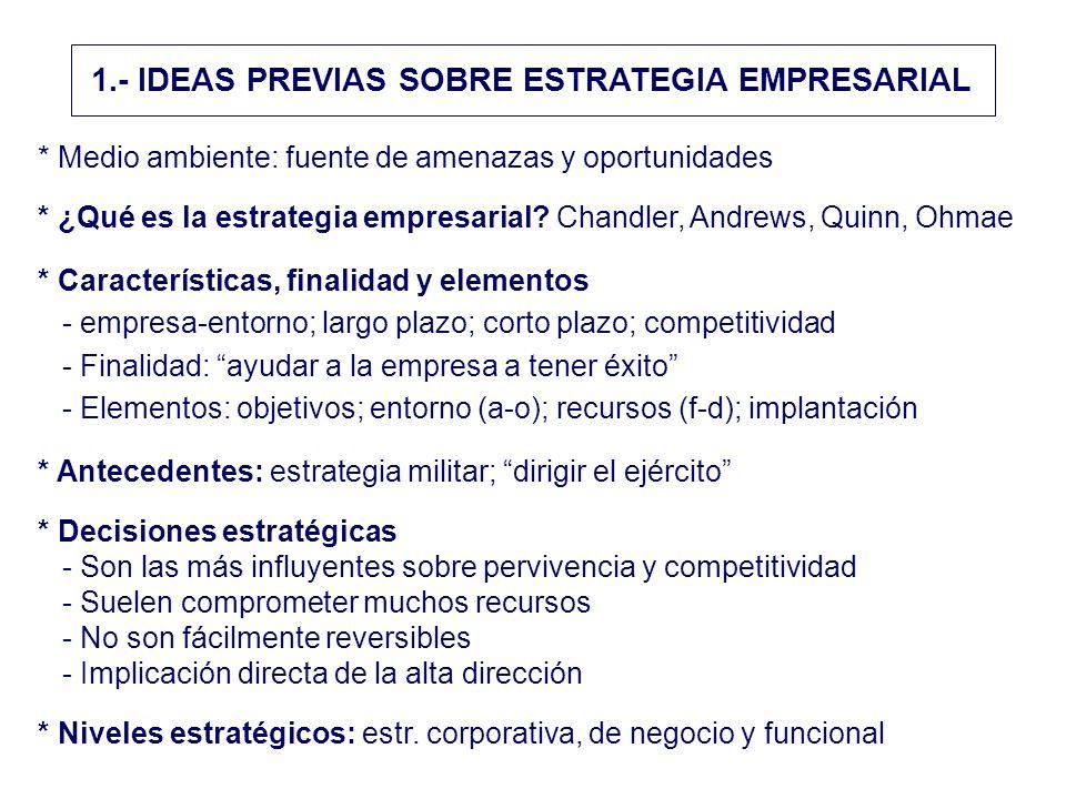 1.- IDEAS PREVIAS SOBRE ESTRATEGIA EMPRESARIAL * Medio ambiente: fuente de amenazas y oportunidades * ¿Qué es la estrategia empresarial? Chandler, And
