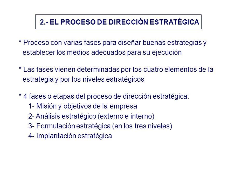 2.- EL PROCESO DE DIRECCIÓN ESTRATÉGICA * Proceso con varias fases para diseñar buenas estrategias y establecer los medios adecuados para su ejecución