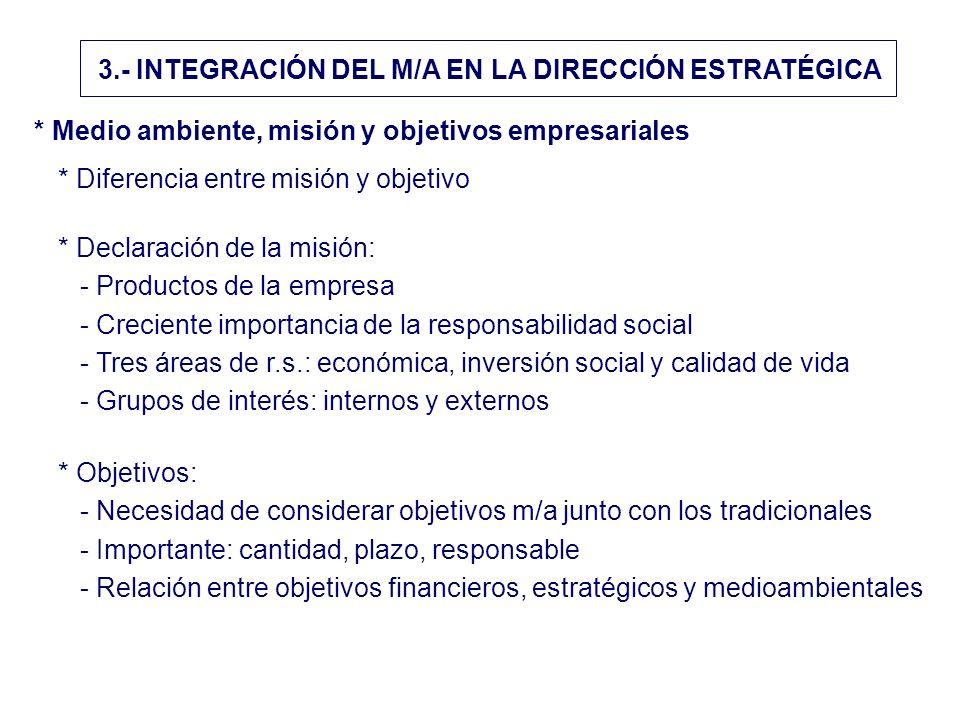 3.- INTEGRACIÓN DEL M/A EN LA DIRECCIÓN ESTRATÉGICA * Medio ambiente, misión y objetivos empresariales * Diferencia entre misión y objetivo * Declarac