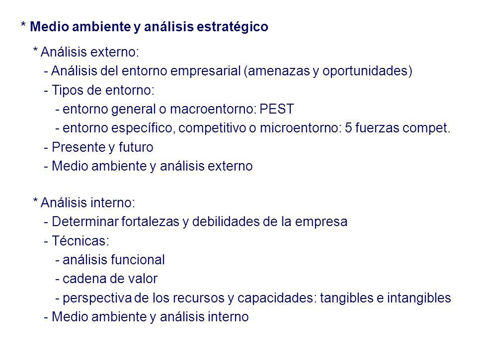 * Medio ambiente y análisis estratégico * Análisis externo: - Análisis del entorno empresarial (amenazas y oportunidades) - Tipos de entorno: - entorn