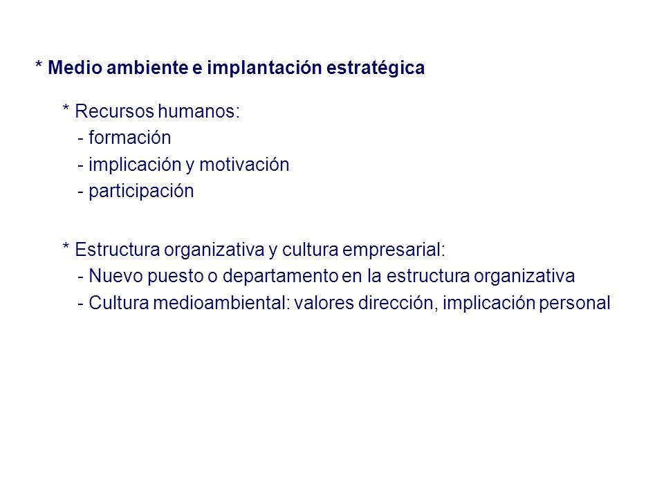 * Medio ambiente e implantación estratégica * Recursos humanos: - formación - implicación y motivación - participación * Estructura organizativa y cul