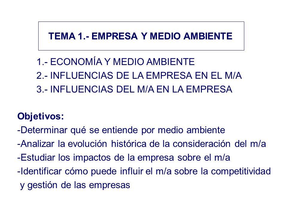 TEMA 1.- EMPRESA Y MEDIO AMBIENTE 1.- ECONOMÍA Y MEDIO AMBIENTE 2.- INFLUENCIAS DE LA EMPRESA EN EL M/A 3.- INFLUENCIAS DEL M/A EN LA EMPRESA Objetivos: -Determinar qué se entiende por medio ambiente -Analizar la evolución histórica de la consideración del m/a -Estudiar los impactos de la empresa sobre el m/a -Identificar cómo puede influir el m/a sobre la competitividad y gestión de las empresas