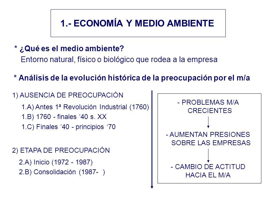 1.- ECONOMÍA Y MEDIO AMBIENTE * ¿Qué es el medio ambiente? Entorno natural, físico o biológico que rodea a la empresa * Análisis de la evolución histó