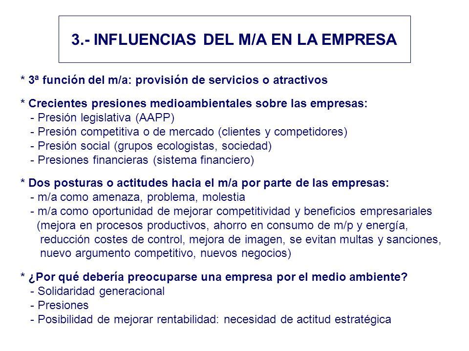 3.- INFLUENCIAS DEL M/A EN LA EMPRESA * 3ª función del m/a: provisión de servicios o atractivos * Crecientes presiones medioambientales sobre las empr