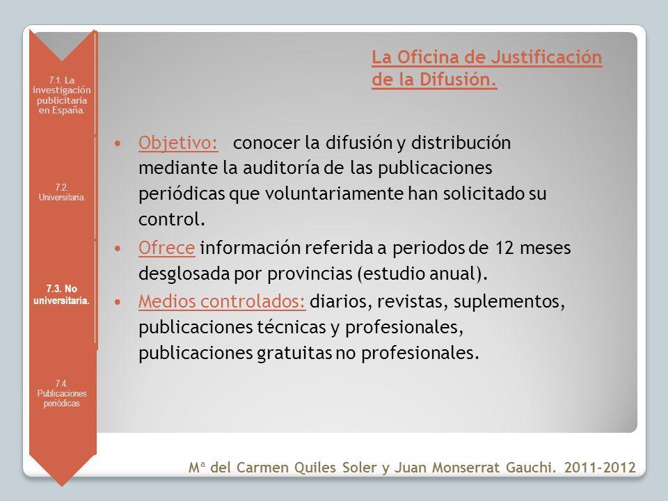 7.1. La investigación publicitaria en España. 7.2. Universitaria. 7.3. No universitaria. 7.4. Publicaciones periódicas La Oficina de Justificación de