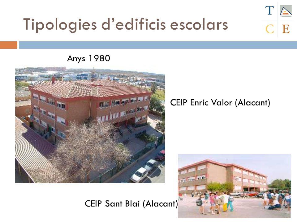 CEIP Sant Blai (Alacant) CEIP Enric Valor (Alacant) Anys 1980 Tipologies dedificis escolars