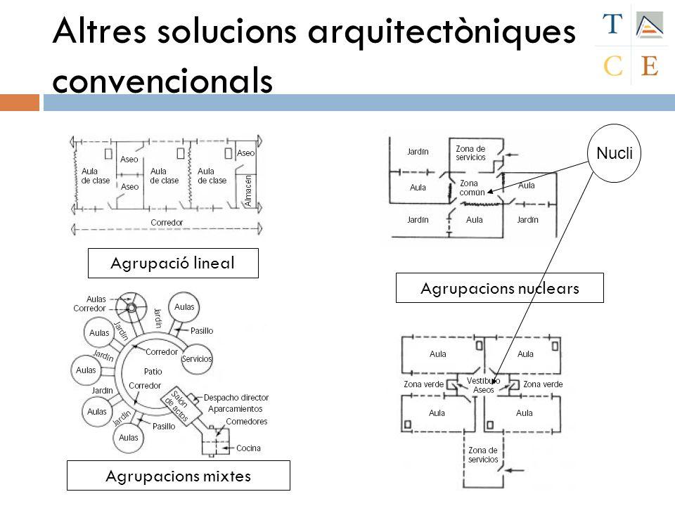 Altres solucions arquitectòniques convencionals Agrupació lineal Agrupacions nuclears Nucli Agrupacions mixtes