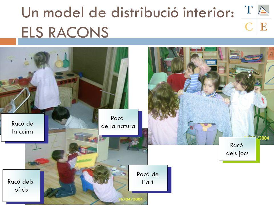 Un model de distribució interior: ELS RACONS Racó de la cuina Racó de la cuina Racó dels oficis Racó dels oficis Racó de Lart Racó de Lart Racó de la
