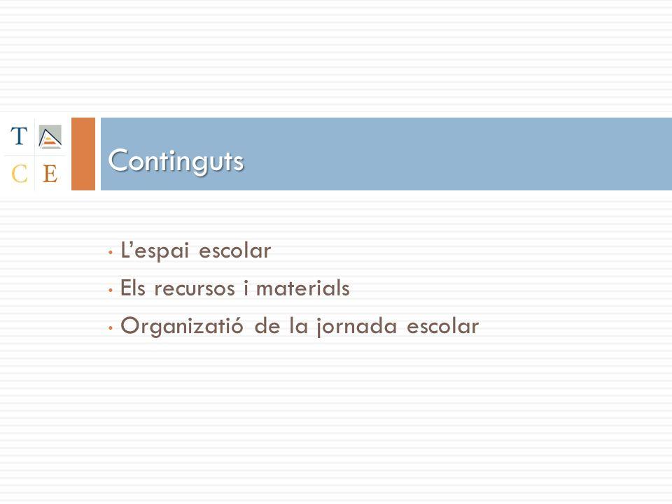 Continguts Lespai escolar Els recursos i materials Organizatió de la jornada escolar