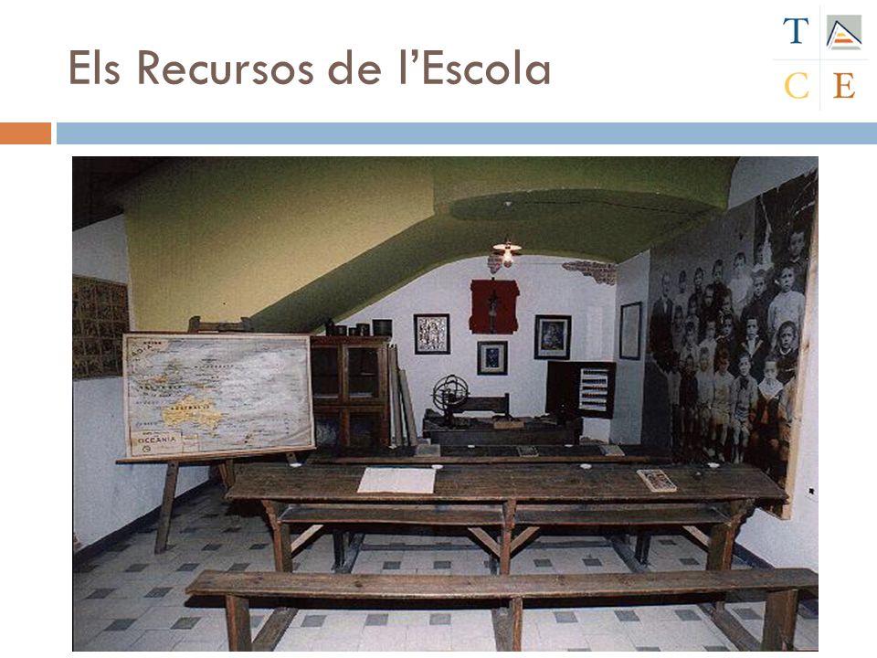 Els Recursos de lEscola
