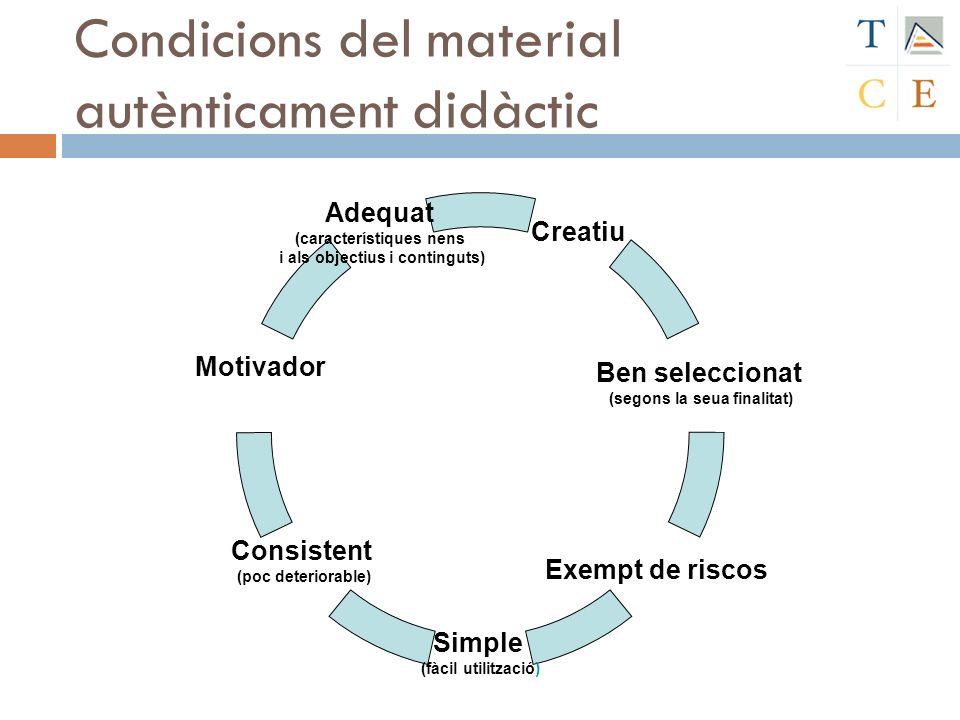 Condicions del material autènticament didàctic Creatiu Ben seleccionat (segons la seua finalitat) Exempt de riscos Simple (fàcil utilització) Consiste