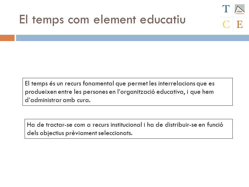 El temps com element educatiu El temps és un recurs fonamental que permet les interrelacions que es produeixen entre les persones en lorganització edu