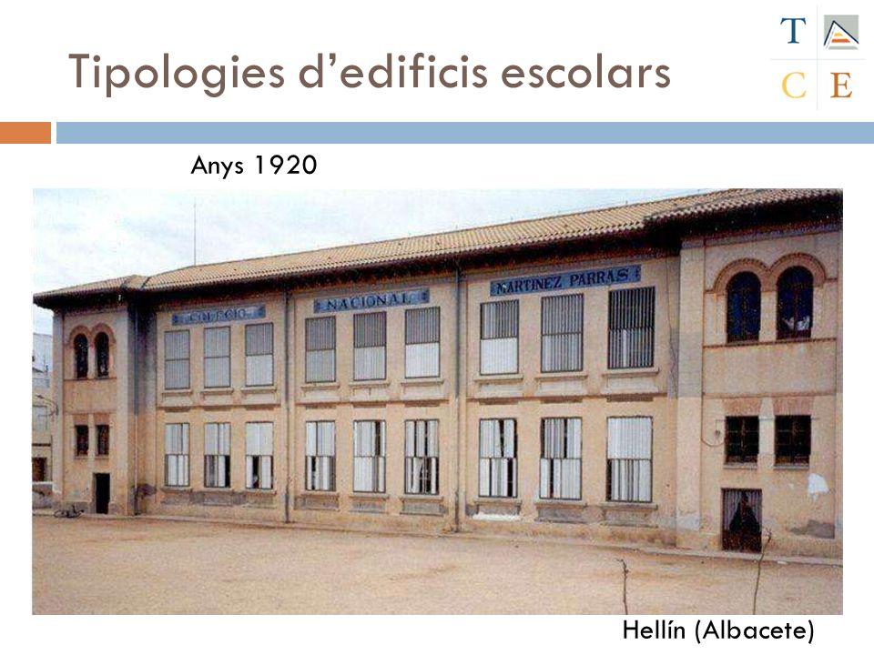 Tipologies dedificis escolars Hellín (Albacete) Anys 1920