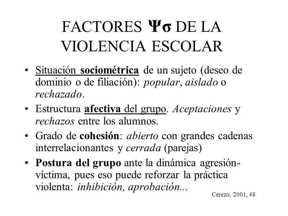 Impasibles (21%) Valoran negativamente (16%) Consuelo en amigos (63%) (ni padres ni tutor) Reacción estudiantes a las violencias (Defensor del Pueblo