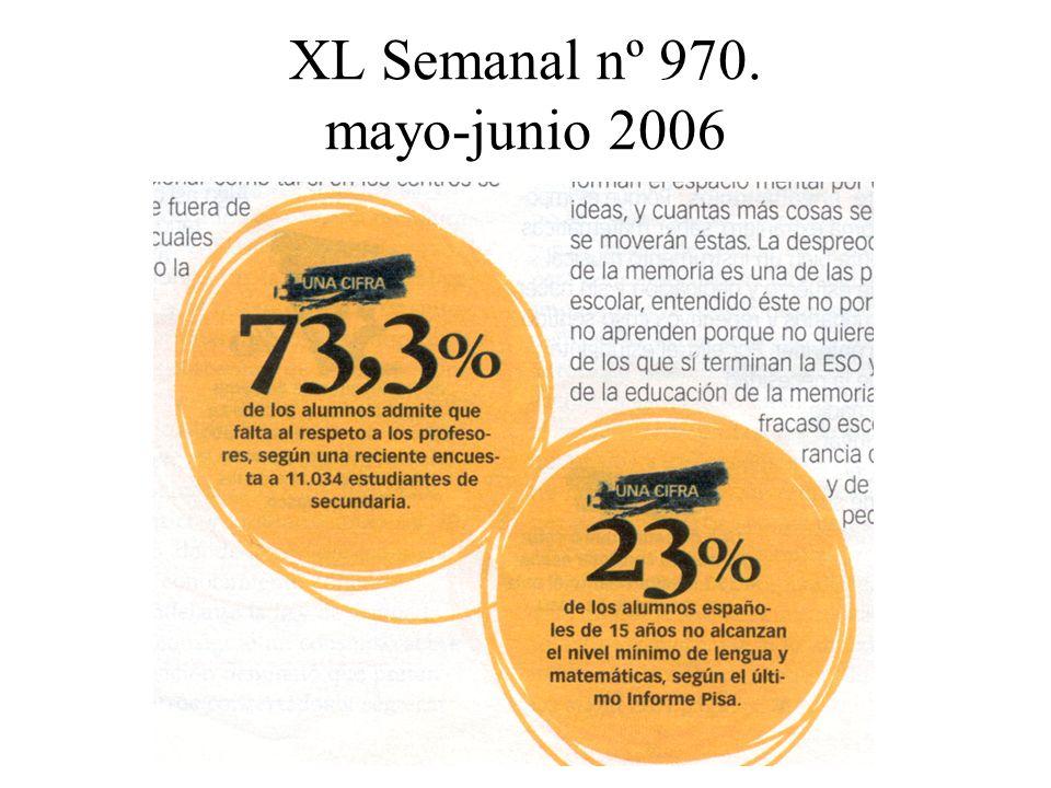 EXPEDIENTES DISCIPLINARIOS EDUCACIÓN NO-UNIVERSITARIA. Comunidad Valenciana, 2006 (1r semestre)