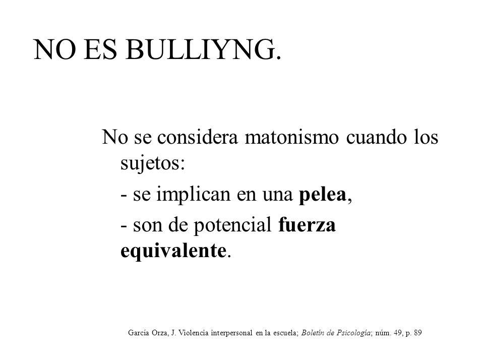BULLYING Conducta agresiva, intencionada y perjudicial entre escolares. El agresor (bullie) es el bravucón que tiraniza.