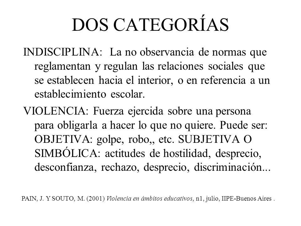 Dos hechos, dos conceptos. La indisciplina escolar, término que no incluye los actos de violencia. Secretario Gral. MEC. 2000 Contexto educativo. Revi
