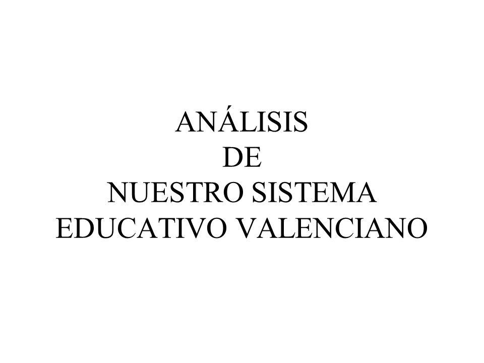 Definición de violencia escolar. DEFENSOR DEL PUEBLO. 3-3-99 Fenómenos que se caracterizan por tener conflictos entre alumnos BASE: Constitución y Sis