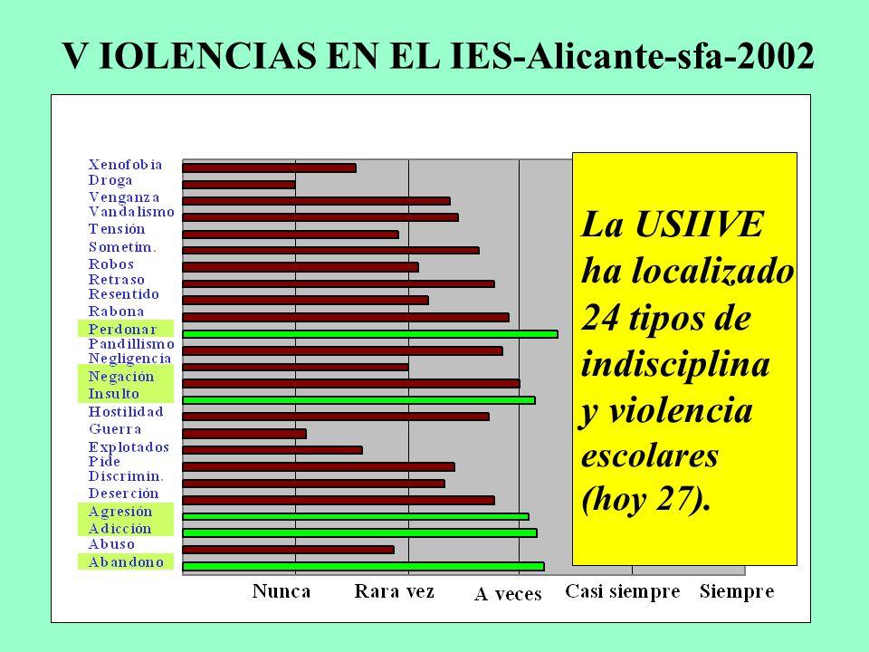 CUANTIFICACIÓN DE HECHOS No se ha definido categóricamente la frecuencia de los hechos, pero se acepta que hay entre un 10% y un 15% de adolescentes q