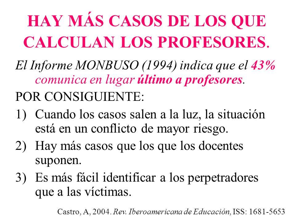 CARACTERISTICAS DE LOS DATOS 2000 A 2006 Las sanciones son por: –Indisciplina contra (compañeros o profesores) –Consumo o introducir substancias nociv