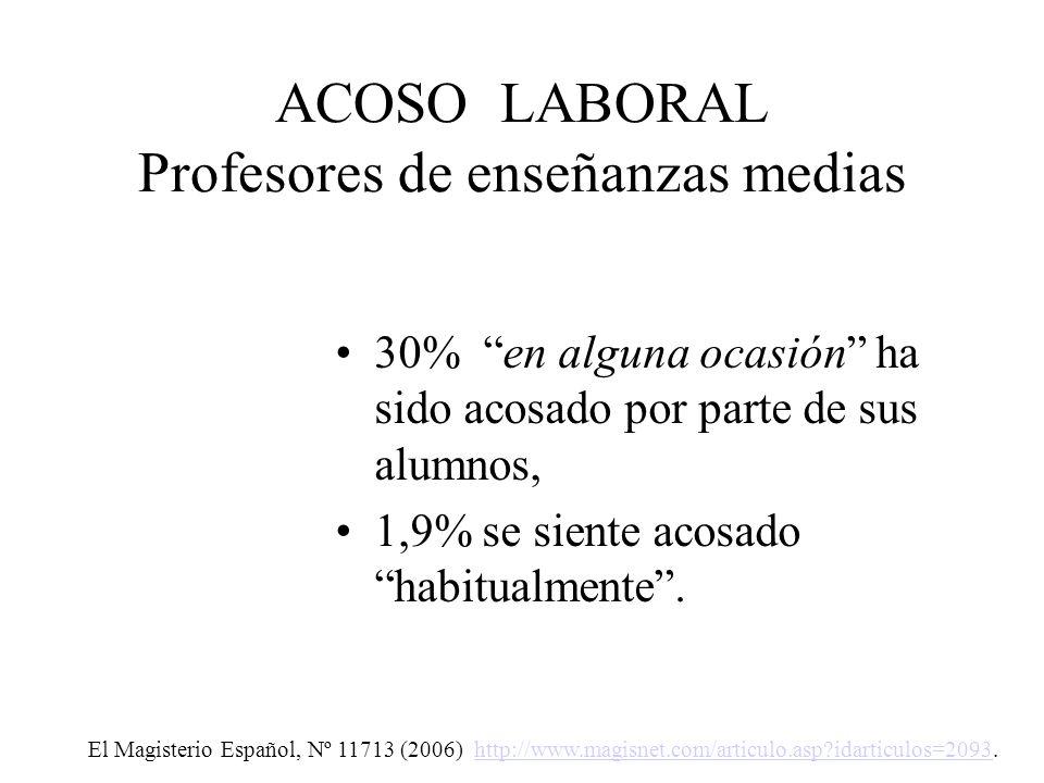 DATOS ACTUALES Gr. Inv. DATOS ACTUALES Gr. Inv. Escuela Universitaria de Estadística de la Universidad Complutense de Madrid (2006) El Magisterio Espa