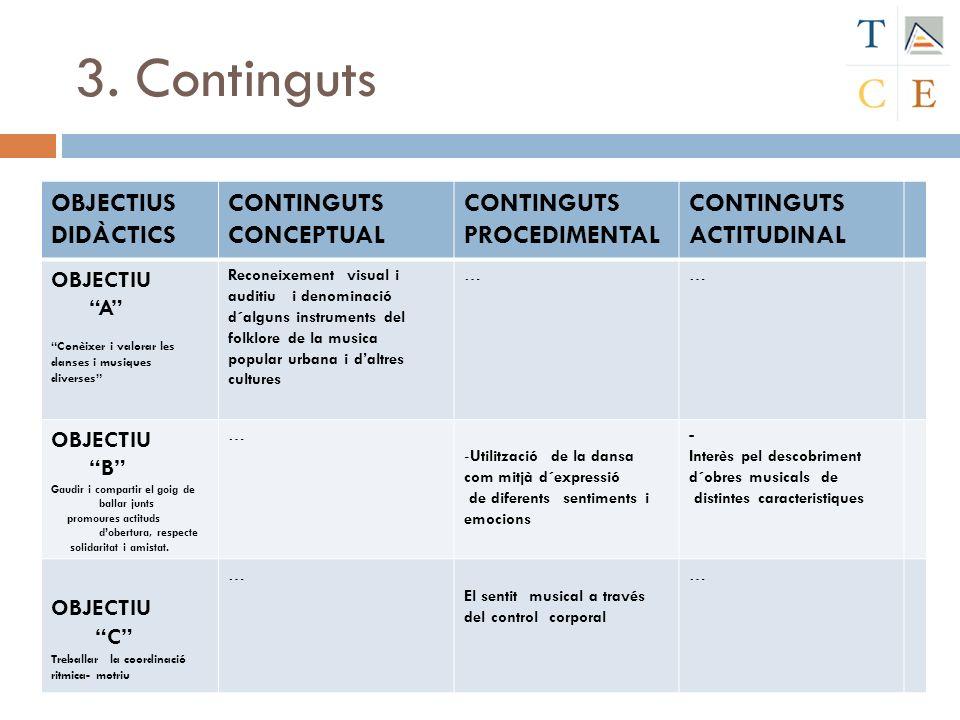 3. Continguts OBJECTIUS DIDÀCTICS CONTINGUTS CONCEPTUAL CONTINGUTS PROCEDIMENTAL CONTINGUTS ACTITUDINAL OBJECTIU A Conèixer i valorar les danses i mus