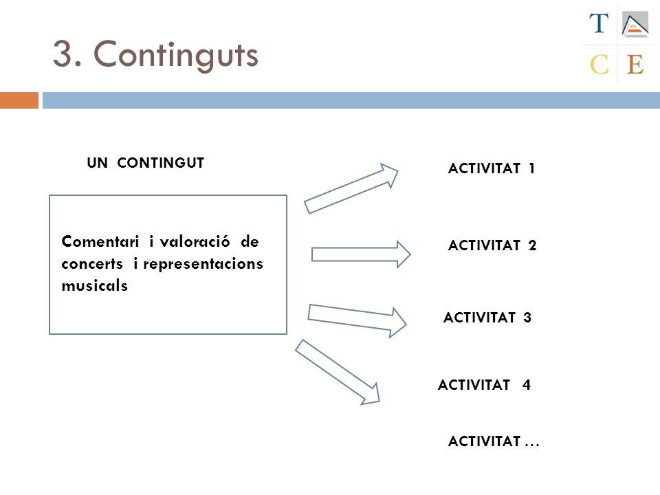 3. Continguts Comentari i valoració de concerts i representacions musicals ACTIVITAT 1 ACTIVITAT 2 ACTIVITAT 3 ACTIVITAT 4 ACTIVITAT … UN CONTINGUT