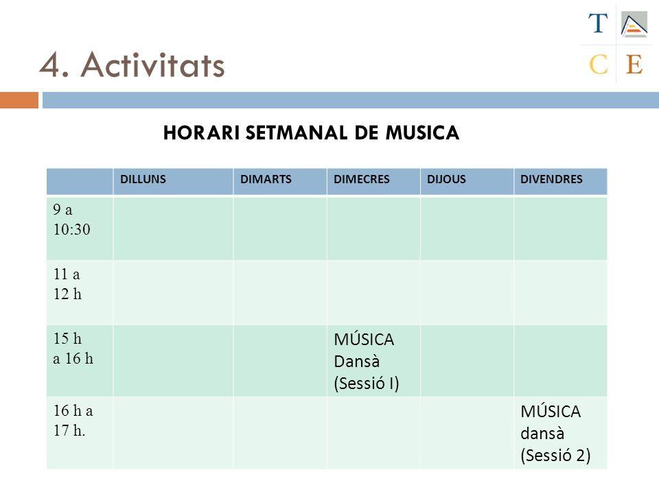 4. Activitats HORARI SETMANAL DE MUSICA DILLUNSDIMARTSDIMECRESDIJOUSDIVENDRES 9 a 10:30 11 a 12 h 15 h a 16 h MÚSICA Dansà (Sessió I) 16 h a 17 h. MÚS