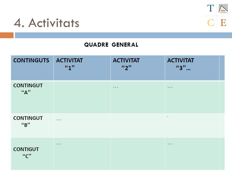 4. Activitats QUADRE GENERAL CONTINGUTSACTIVITAT 1 ACTIVITAT 2 ACTIVITAT 3… CONTINGUT A …… CONTINGUT B … - CONTIGUT C ……