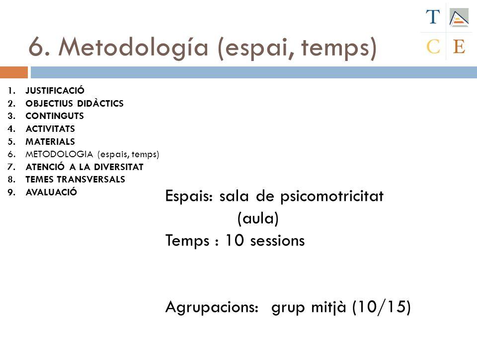 1.JUSTIFICACIÓ 2.OBJECTIUS DIDÀCTICS 3.CONTINGUTS 4.ACTIVITATS 5.MATERIALS 6.METODOLOGIA (espais, temps) 7.ATENCIÓ A LA DIVERSITAT 8.TEMES TRANSVERSAL