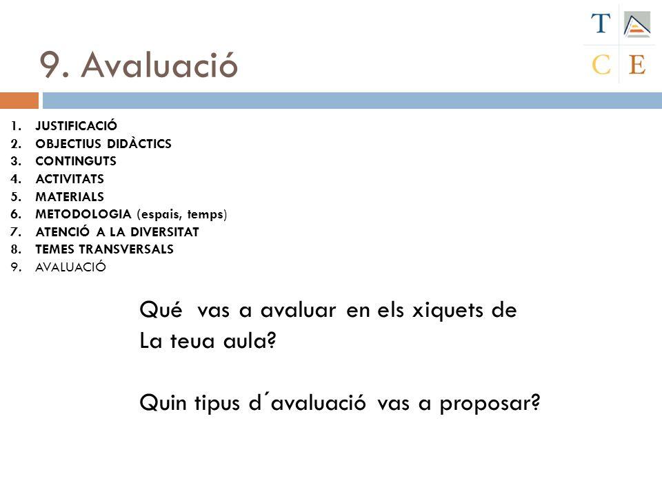 9. Avaluació 1.JUSTIFICACIÓ 2.OBJECTIUS DIDÀCTICS 3.CONTINGUTS 4.ACTIVITATS 5.MATERIALS 6.METODOLOGIA (espais, temps) 7.ATENCIÓ A LA DIVERSITAT 8.TEME