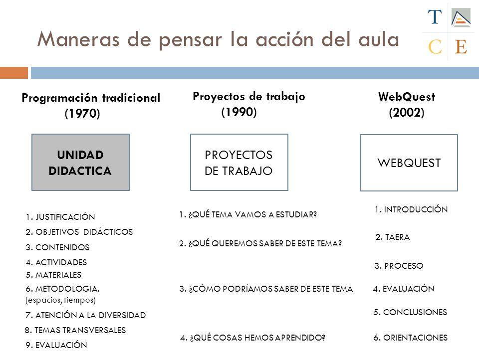 Maneras de pensar la acción del aula Programación tradicional (1970) WebQuest (2002) 1. JUSTIFICACIÓN 1. INTRODUCCIÓN 2. TAERA 3. PROCESO 4. EVALUACIÓ