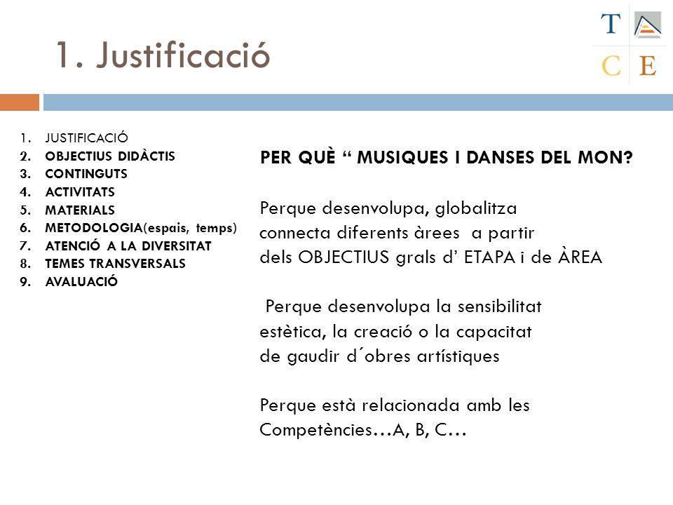 1. Justificació 1.JUSTIFICACIÓ 2.OBJECTIUS DIDÀCTIS 3.CONTINGUTS 4.ACTIVITATS 5.MATERIALS 6.METODOLOGIA(espais, temps) 7.ATENCIÓ A LA DIVERSITAT 8.TEM