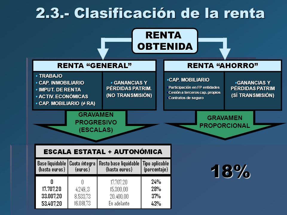 GRAVAMEN PROPORCIONAL GRAVAMEN PROGRESIVO (ESCALAS) 2.3.- Clasificación de la renta RENTA GENERAL TRABAJO TRABAJO CAP. INMOBILIARIO CAP. INMOBILIARIO